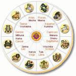 indian-zodiac